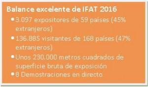 Tabla Balance IFAT 2016